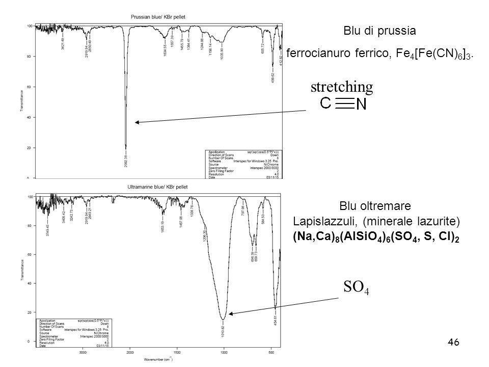 ferrocianuro ferrico, Fe4[Fe(CN)6]3.